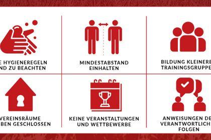 Rückkehr zum Sportbetrieb beim VfB Ulm …